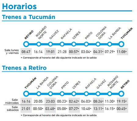 Horario tren Tucumán-Rosario